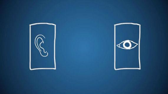 Olhos e ouvidos são receptores da memória de trabalho e é preciso saber utilizá-los bem. Fonte: Vimeo