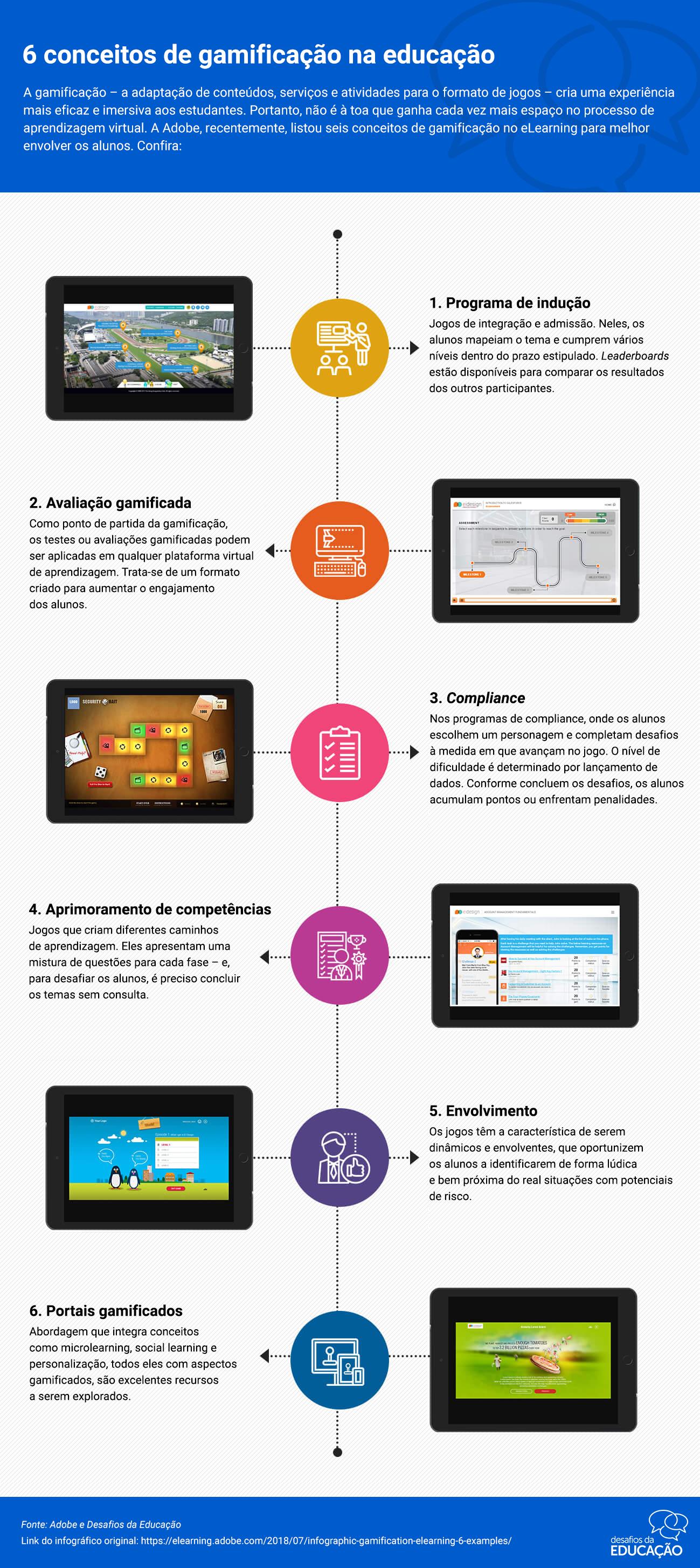 6 conceitos de gamificação na educação